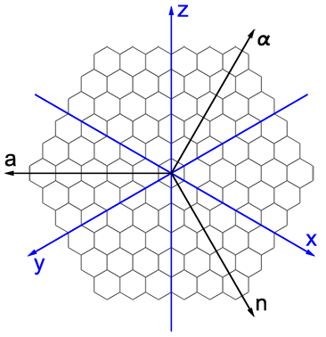 Hexagonal coordinates conversion